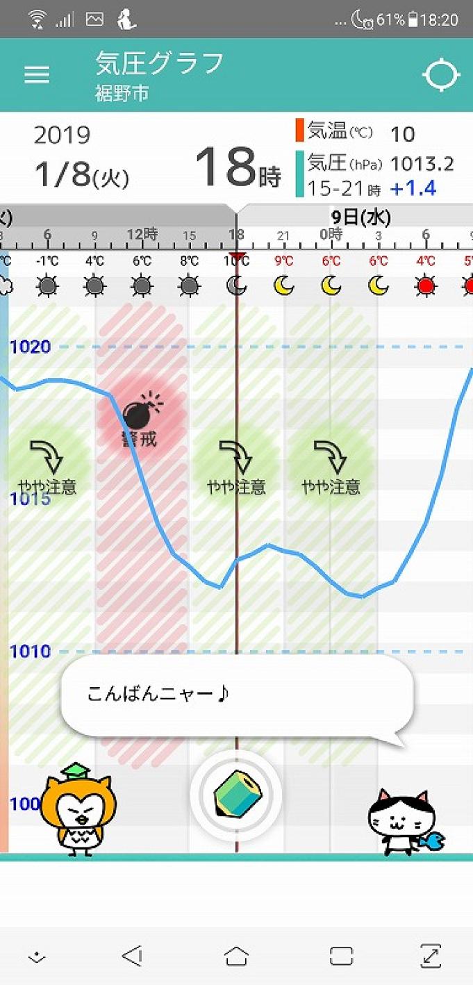 天気 富士 市