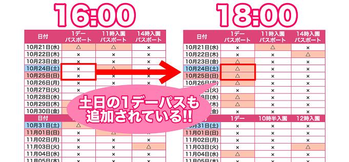 チケット 再販 ディズニー 【ディズニー】チケットの再販日まとめ!3月22日から入園者数制限を緩和